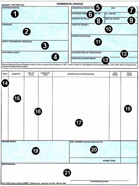 Export Commercial Invoice Template Operlyingfo